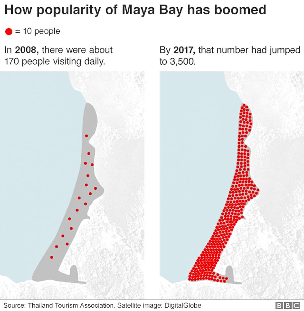 graphic-showing-human-impact-at-Maya-bay